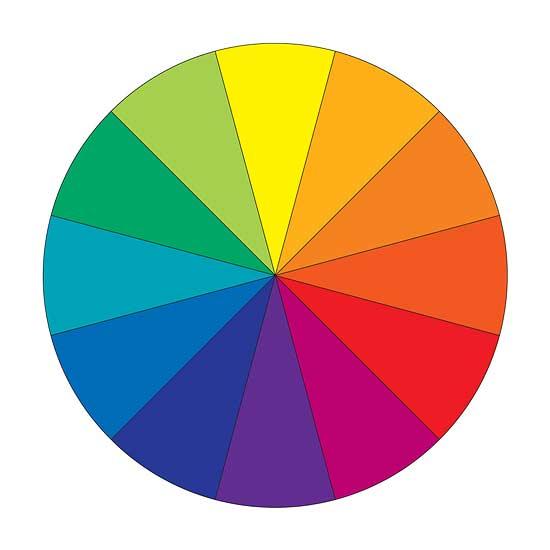 standaard-kleurenwiel